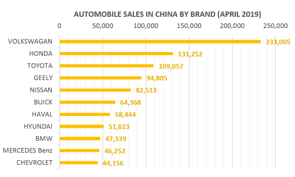 Infographic Chinese Automotive Industry Rna Automation